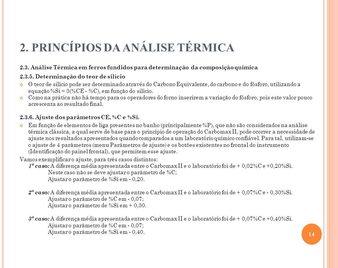2. PRINCÍPIOS DA ANÁLISE TÉRMICA 2.3. Análise Térmica em ferros fundidos para determinação da composição química 2.3.5. Determinação do teor de silíci