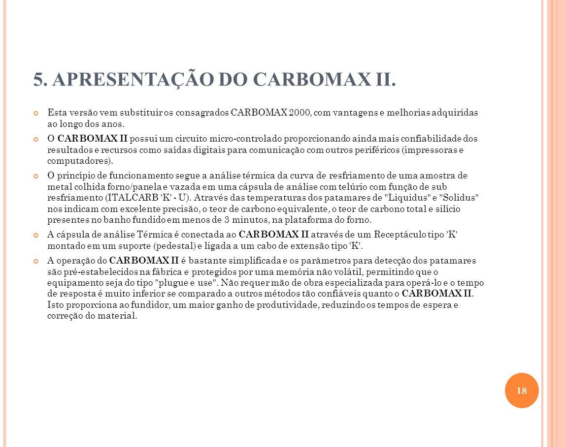 5. APRESENTAÇÃO DO CARBOMAX II. Esta versão vem substituir os consagrados CARBOMAX 2000, com vantagens e melhorias adquiridas ao longo dos anos. O CAR