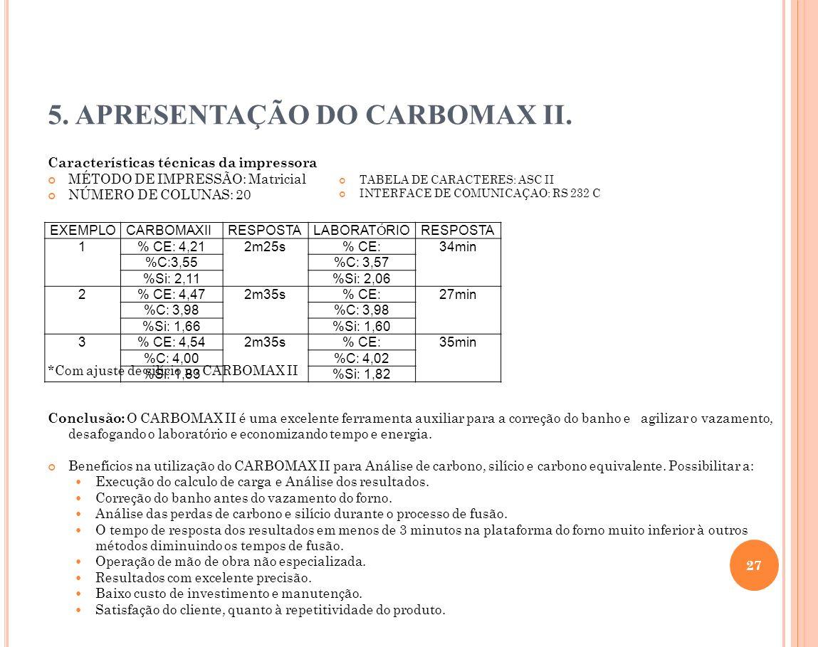 5. APRESENTAÇÃO DO CARBOMAX II. Características técnicas da impressora MÉTODO DE IMPRESSÃO: Matricial NÚMERO DE COLUNAS: 20 *Com ajuste de silício no