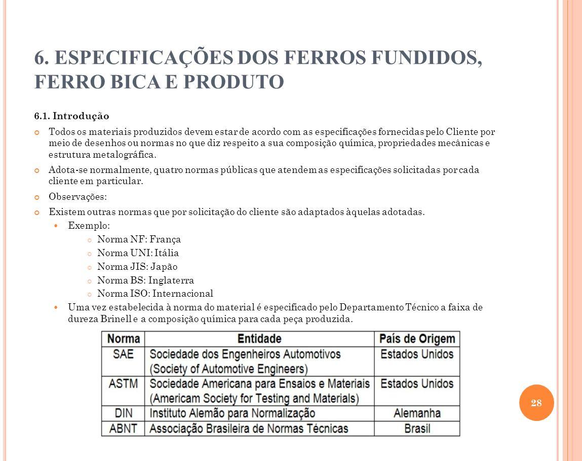 6. ESPECIFICAÇÕES DOS FERROS FUNDIDOS, FERRO BICA E PRODUTO 6.1. Introdução Todos os materiais produzidos devem estar de acordo com as especificações
