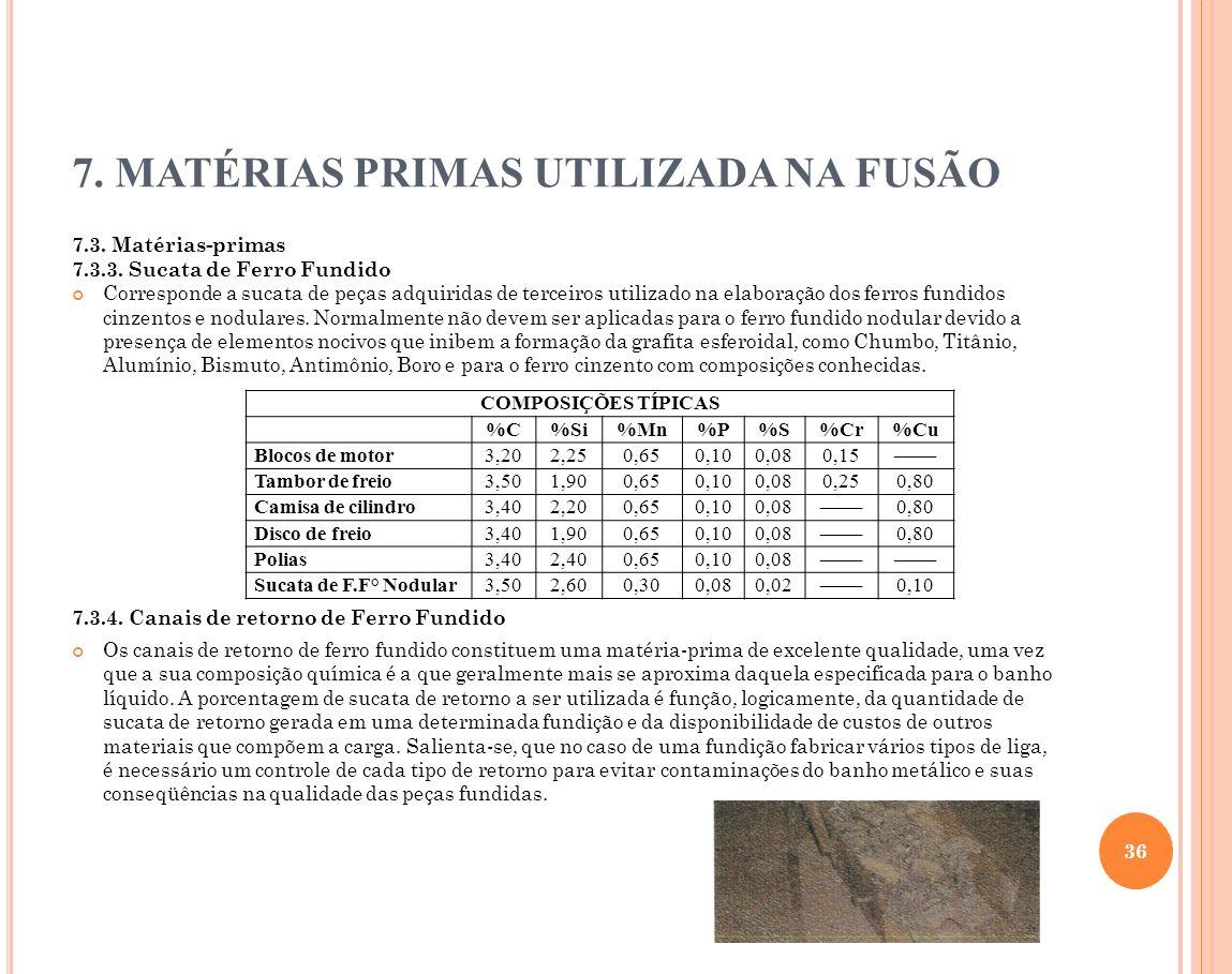 7. MATÉRIAS PRIMAS UTILIZADA NA FUSÃO 7.3. Matérias-primas 7.3.3. Sucata de Ferro Fundido Corresponde a sucata de peças adquiridas de terceiros utiliz