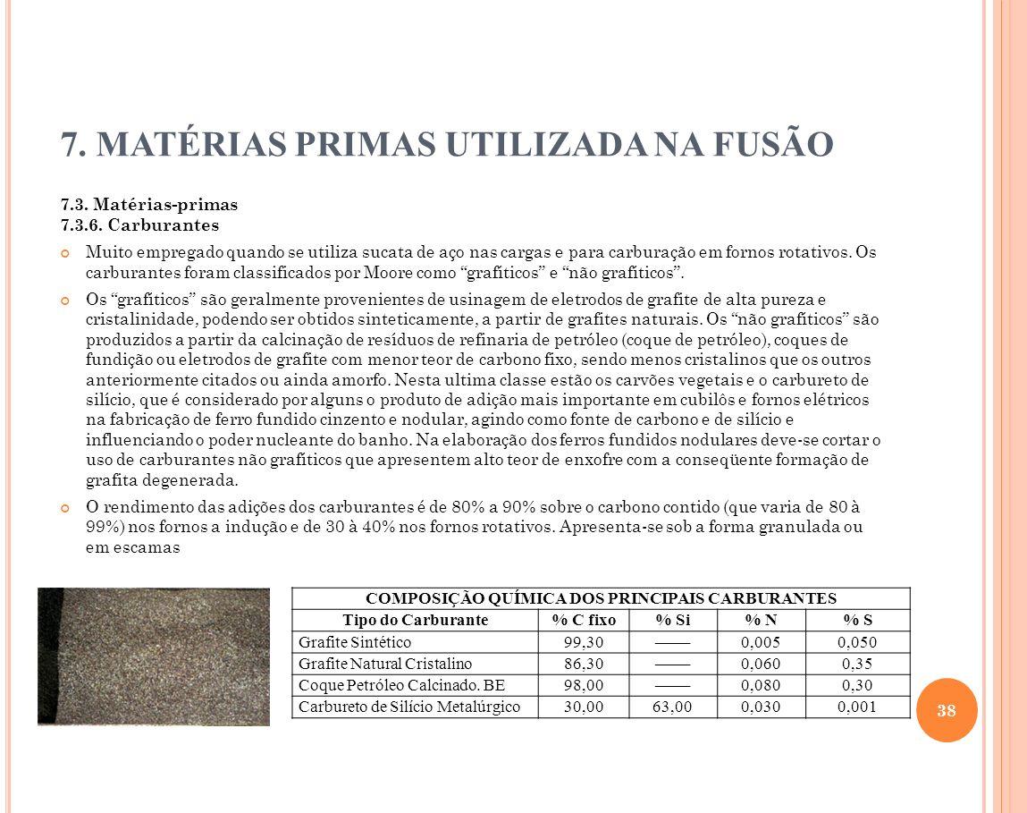 7. MATÉRIAS PRIMAS UTILIZADA NA FUSÃO 7.3. Matérias-primas 7.3.6. Carburantes Muito empregado quando se utiliza sucata de aço nas cargas e para carbur