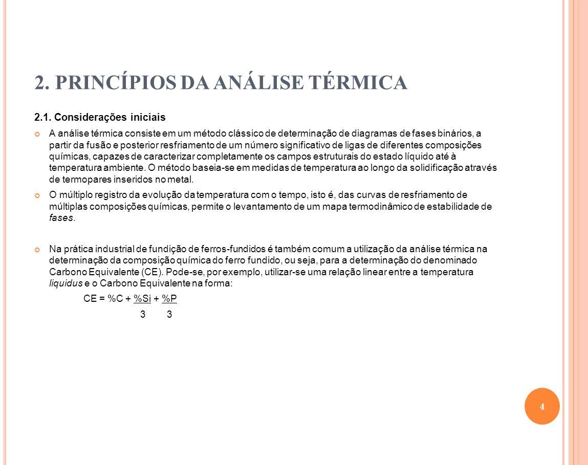 2.2.Análise térmica na fundição de ferros fundidos 2.2.1.