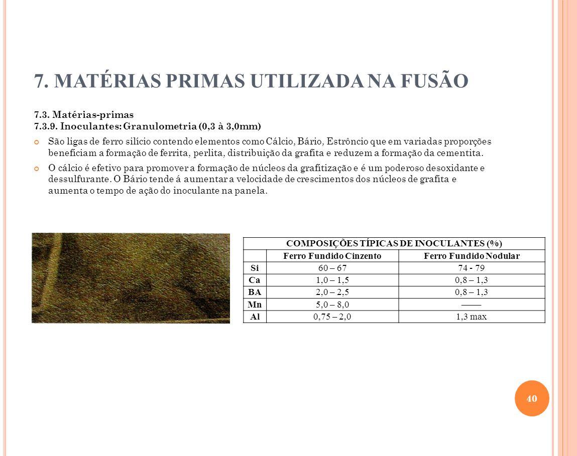 7. MATÉRIAS PRIMAS UTILIZADA NA FUSÃO 7.3. Matérias-primas 7.3.9. Inoculantes: Granulometria (0,3 à 3,0mm) São ligas de ferro silício contendo element