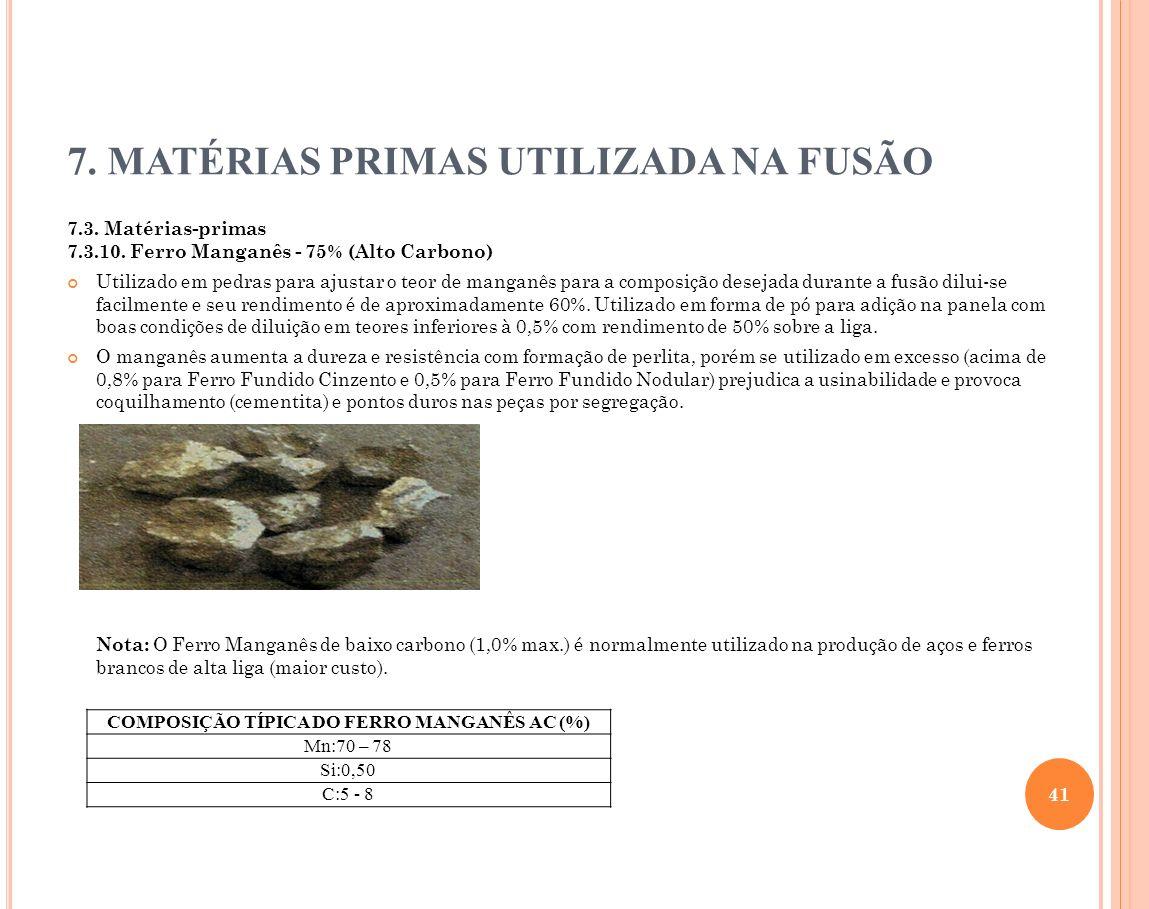 7. MATÉRIAS PRIMAS UTILIZADA NA FUSÃO 7.3. Matérias-primas 7.3.10. Ferro Manganês - 75% (Alto Carbono) Utilizado em pedras para ajustar o teor de mang