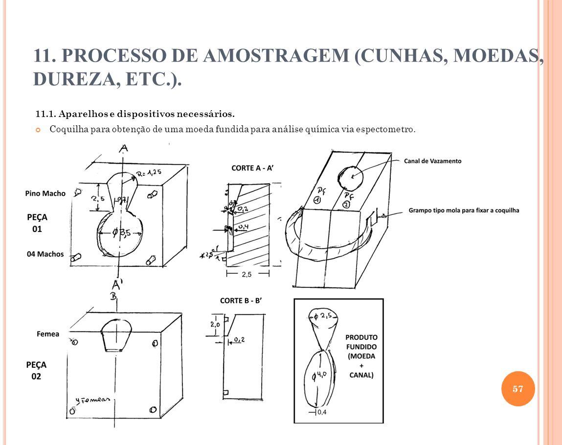11.1. Aparelhos e dispositivos necessários. Coquilha para obtenção de uma moeda fundida para análise química via espectometro. 57 11. PROCESSO DE AMOS