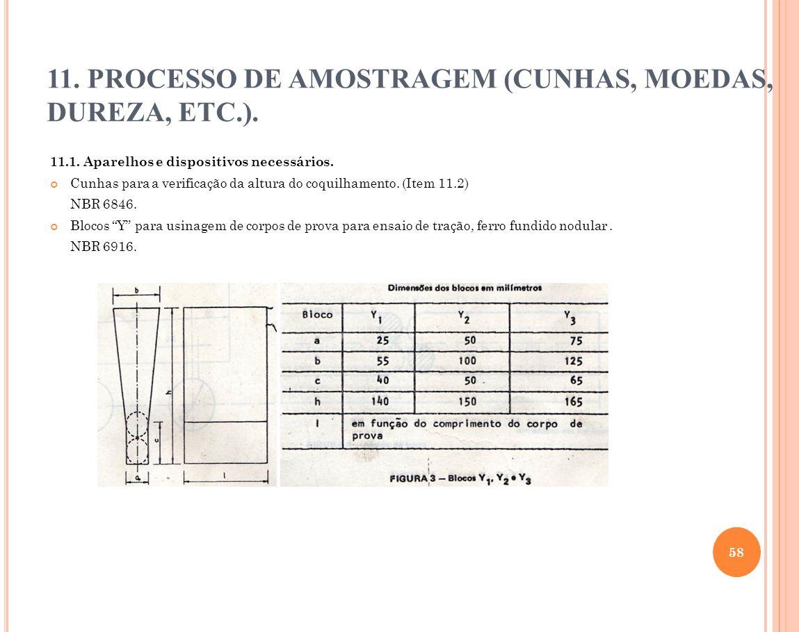 11.1. Aparelhos e dispositivos necessários. Cunhas para a verificação da altura do coquilhamento. (Item 11.2) NBR 6846. Blocos Y para usinagem de corp
