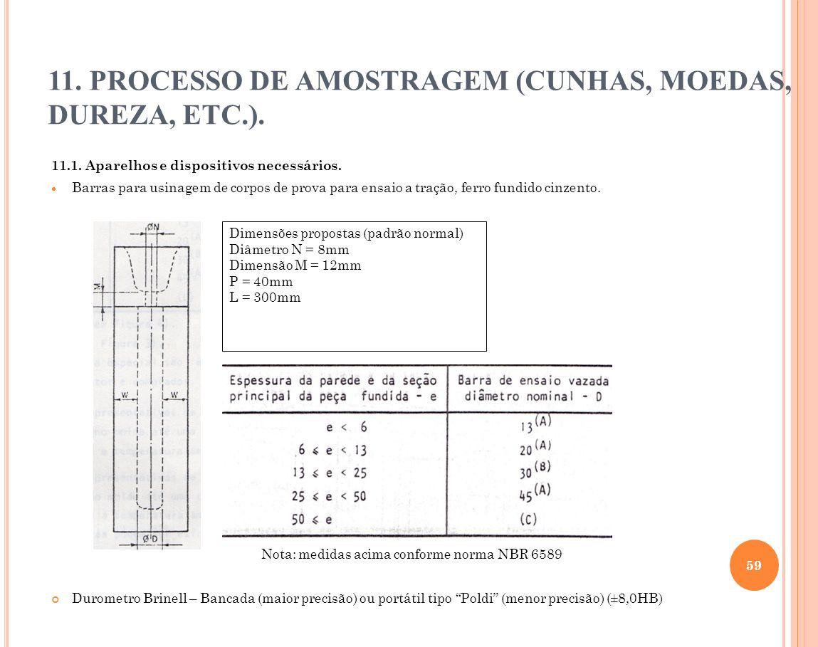 11.1. Aparelhos e dispositivos necessários. Barras para usinagem de corpos de prova para ensaio a tração, ferro fundido cinzento. Durometro Brinell –
