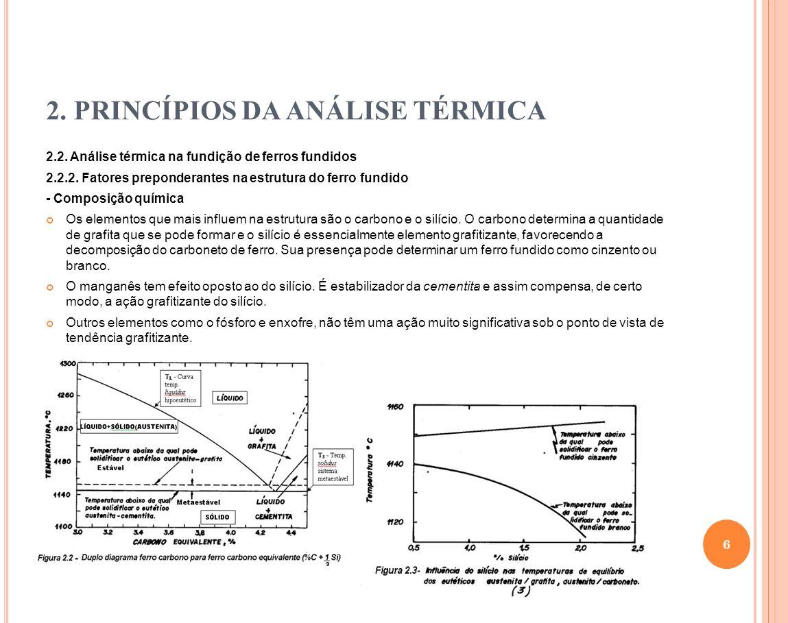 2. PRINCÍPIOS DA ANÁLISE TÉRMICA 2.2. Análise térmica na fundição de ferros fundidos 2.2.2. Fatores preponderantes na estrutura do ferro fundido - Com