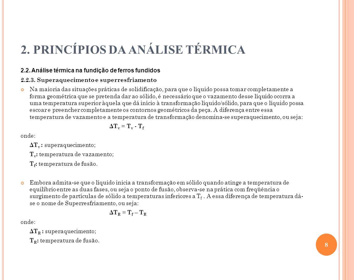 2. PRINCÍPIOS DA ANÁLISE TÉRMICA 2.2. Análise térmica na fundição de ferros fundidos 2.2.3. Superaquecimento e superresfriamento Na maioria das situaç