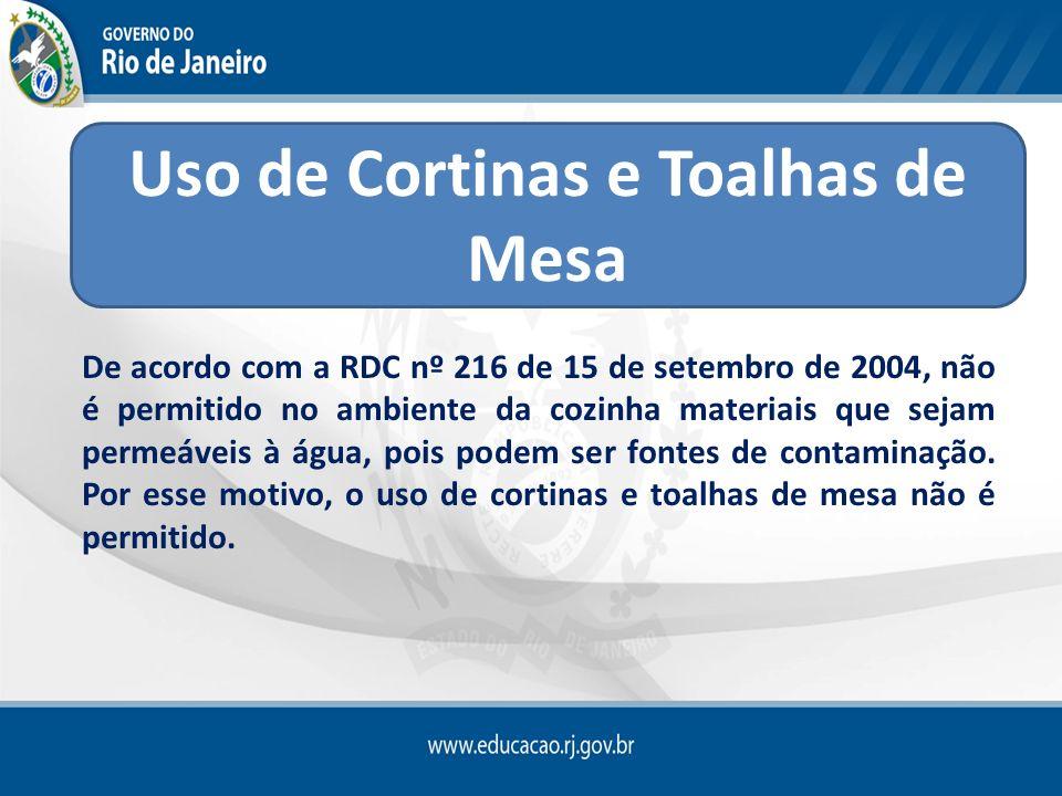 De acordo com a RDC nº 216 de 15 de setembro de 2004, não é permitido no ambiente da cozinha materiais que sejam permeáveis à água, pois podem ser fon