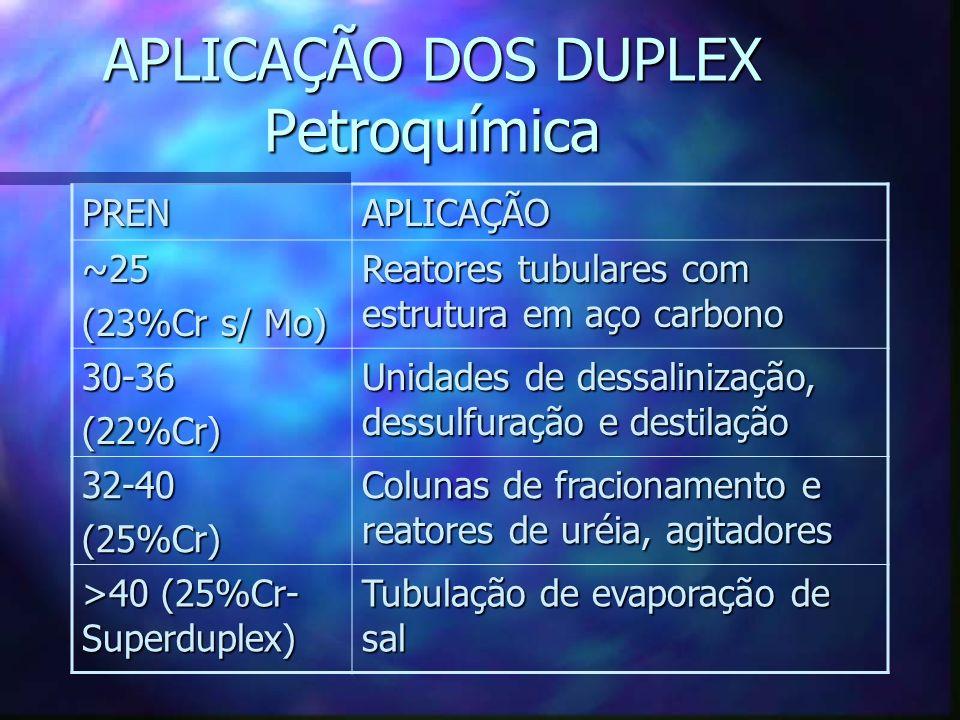 APLICAÇÃO DOS DUPLEX Petroquímica PRENAPLICAÇÃO ~25 (23%Cr s/ Mo) Reatores tubulares com estrutura em aço carbono 30-36(22%Cr) Unidades de dessalinização, dessulfuração e destilação 32-40(25%Cr) Colunas de fracionamento e reatores de uréia, agitadores >40 (25%Cr- Superduplex) Tubulação de evaporação de sal