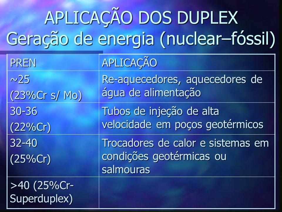 APLICAÇÃO DOS DUPLEX Geração de energia (nuclear–fóssil) PRENAPLICAÇÃO ~25 (23%Cr s/ Mo) Re-aquecedores, aquecedores de água de alimentação 30-36(22%Cr) Tubos de injeção de alta velocidade em poços geotérmicos 32-40(25%Cr) Trocadores de calor e sistemas em condições geotérmicas ou salmouras >40 (25%Cr- Superduplex)