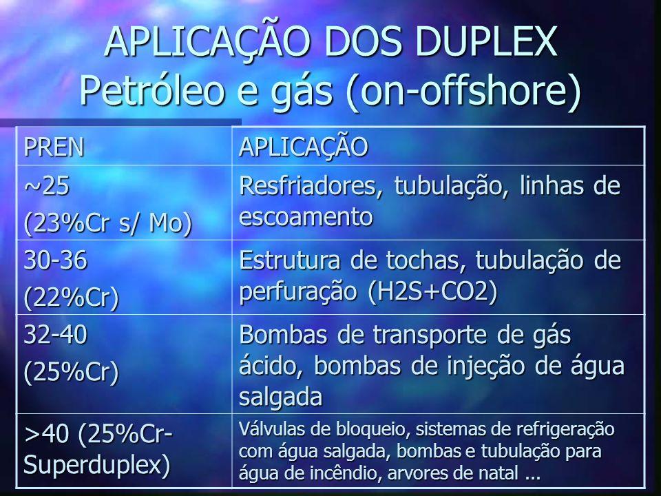 APLICAÇÃO DOS DUPLEX Petróleo e gás (on-offshore) PRENAPLICAÇÃO ~25 (23%Cr s/ Mo) Resfriadores, tubulação, linhas de escoamento 30-36(22%Cr) Estrutura de tochas, tubulação de perfuração (H2S+CO2) 32-40(25%Cr) Bombas de transporte de gás ácido, bombas de injeção de água salgada >40 (25%Cr- Superduplex) Válvulas de bloqueio, sistemas de refrigeração com água salgada, bombas e tubulação para água de incêndio, arvores de natal...