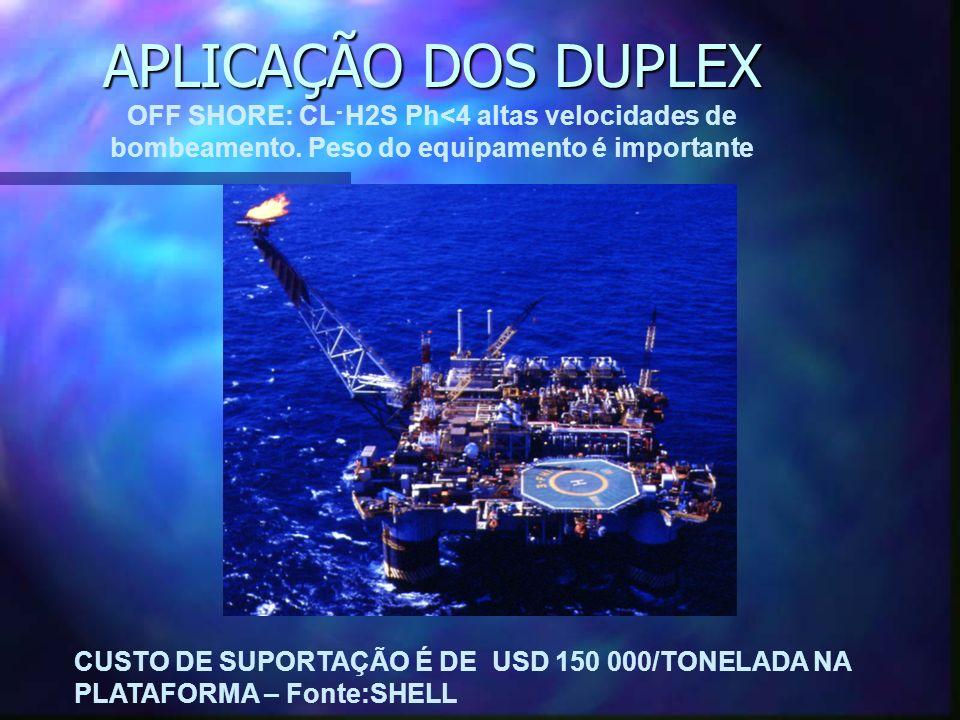 APLICAÇÃO DOS DUPLEX APLICAÇÃO DOS DUPLEX OFF SHORE: CL - H2S Ph<4 altas velocidades de bombeamento. Peso do equipamento é importante CUSTO DE SUPORTA