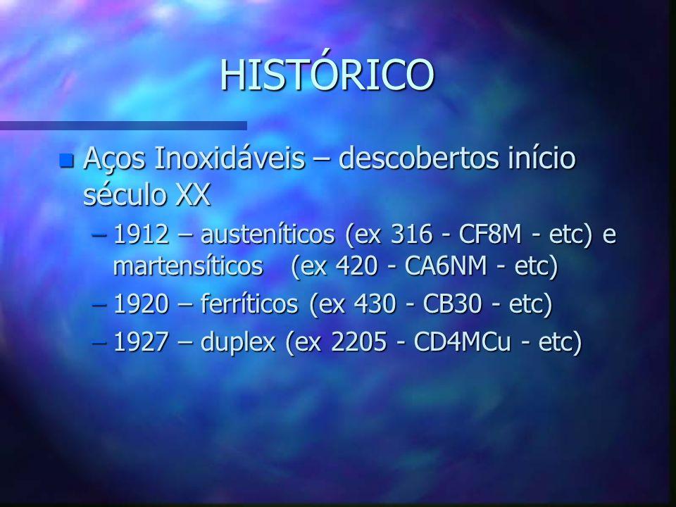 HISTÓRICO n Aços Inoxidáveis – descobertos início século XX –1912 – austeníticos (ex 316 - CF8M - etc) e martensíticos (ex 420 - CA6NM - etc) –1920 – ferríticos (ex 430 - CB30 - etc) –1927 – duplex (ex 2205 - CD4MCu - etc)