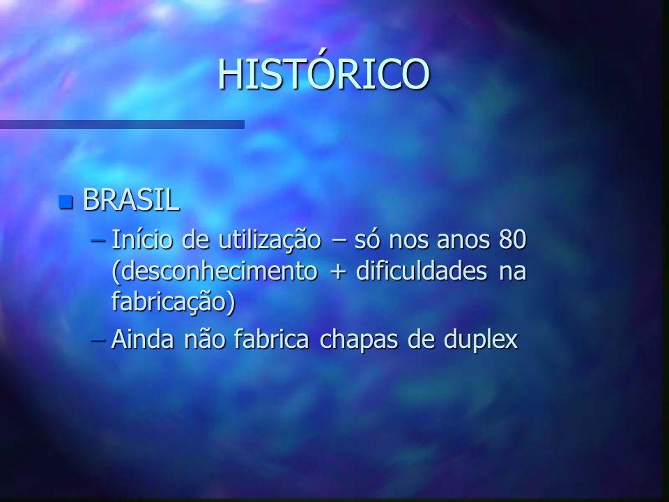HISTÓRICO n BRASIL –Início de utilização – só nos anos 80 (desconhecimento + dificuldades na fabricação) –Ainda não fabrica chapas de duplex