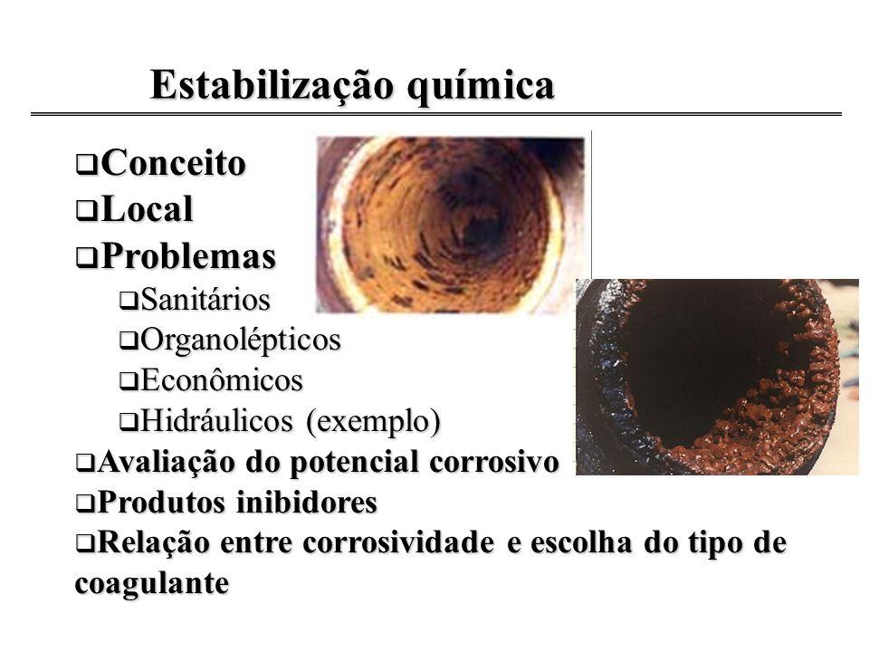 Conceito Conceito Local Local Problemas Problemas Sanitários Sanitários Organolépticos Organolépticos Econômicos Econômicos Hidráulicos (exemplo) Hidr
