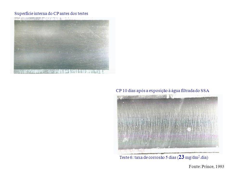 Superfície interna do CP antes dos testes Teste 6: taxa de corrosão 5 dias ( 23 mg/dm 2.dia) CP 10 dias após a exposição à água filtrada do SSA Fonte: