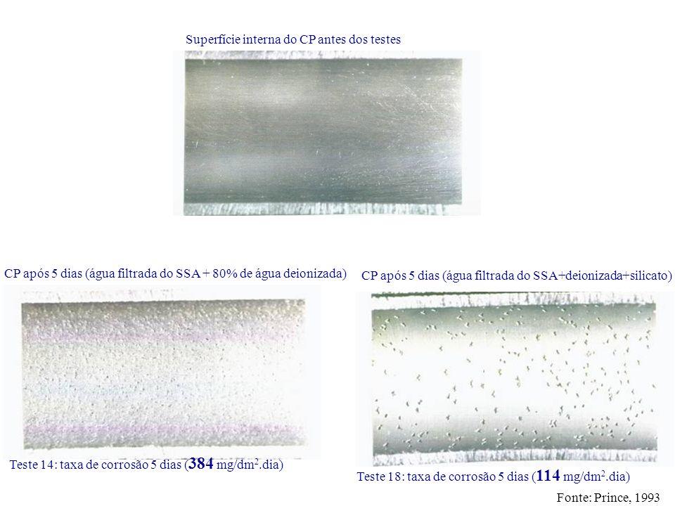 Superfície interna do CP antes dos testes Teste 14: taxa de corrosão 5 dias ( 384 mg/dm 2.dia) CP após 5 dias (água filtrada do SSA + 80% de água deio