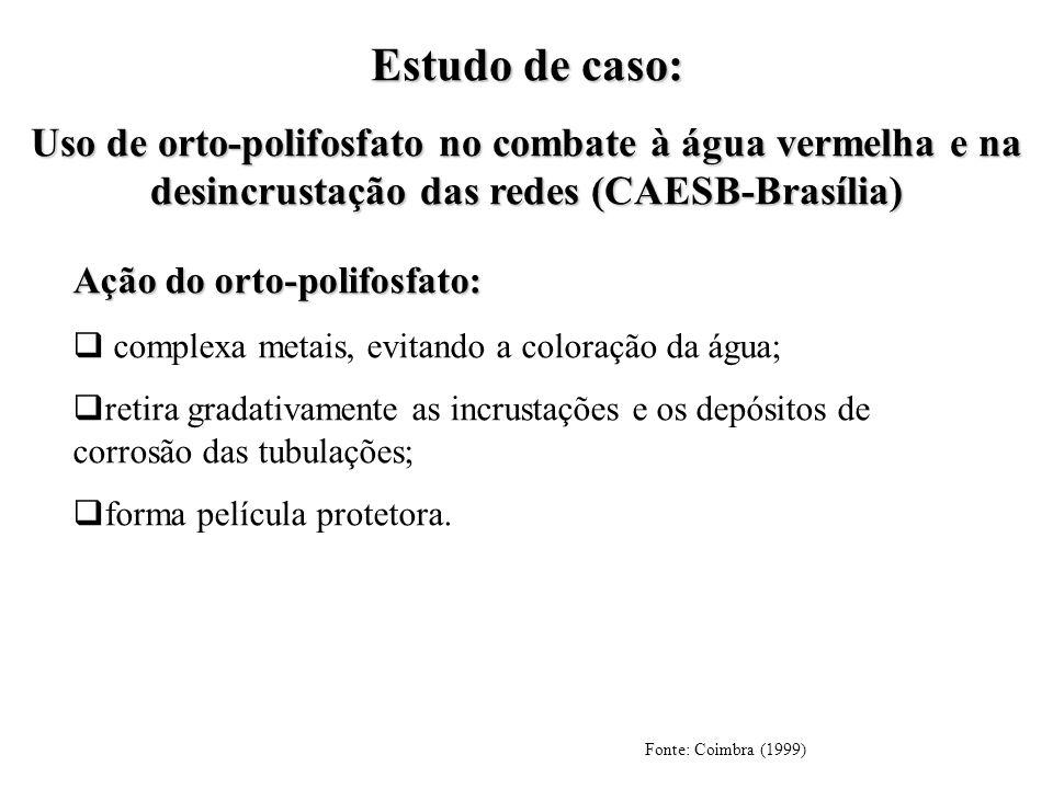 Estudo de caso: Uso de orto-polifosfato no combate à água vermelha e na desincrustação das redes (CAESB-Brasília) Ação do orto-polifosfato: complexa m