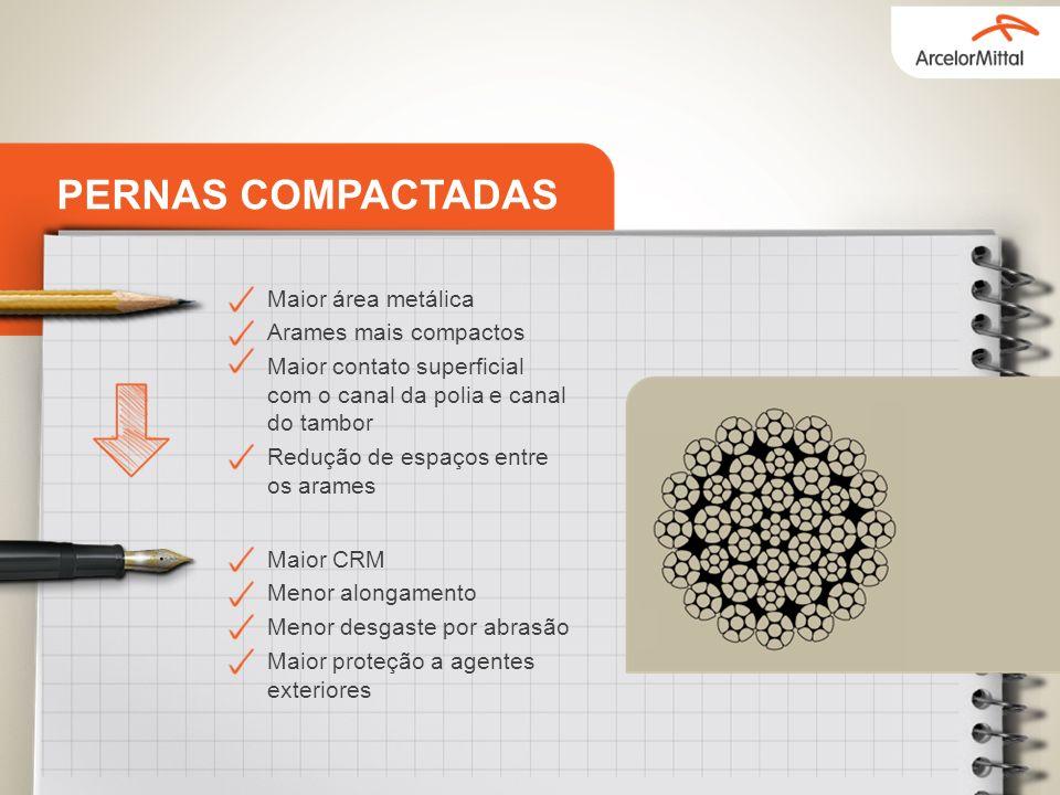 PERNAS COMPACTADAS Maior área metálica Arames mais compactos Maior contato superficial com o canal da polia e canal do tambor Redução de espaços entre