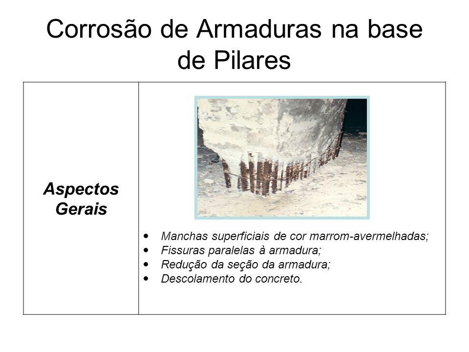 Corrosão de Armaduras na base de Pilares Aspectos Gerais Manchas superficiais de cor marrom-avermelhadas; Fissuras paralelas à armadura; Redução da seção da armadura; Descolamento do concreto.