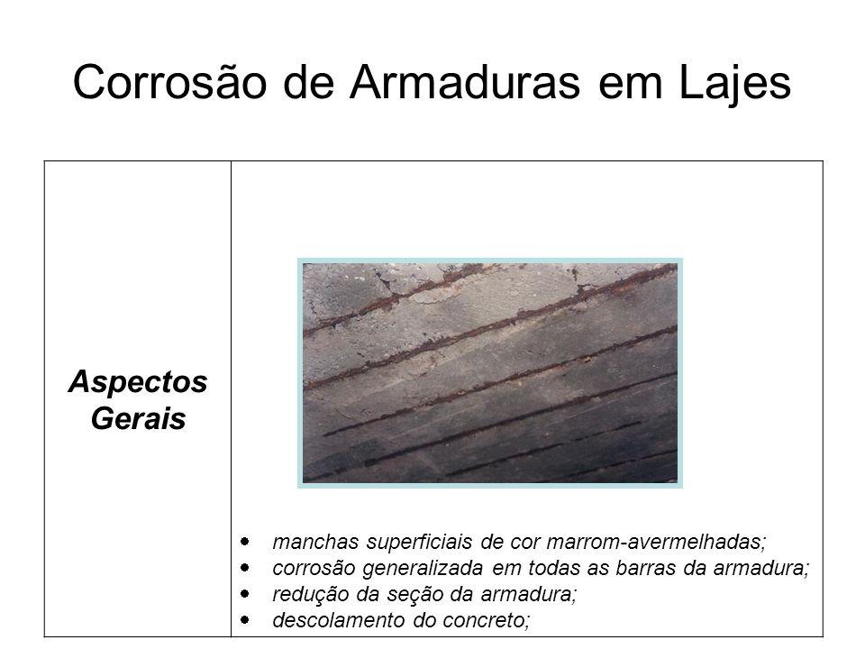 Corrosão de Armaduras em Lajes Aspectos Gerais manchas superficiais de cor marrom-avermelhadas; corrosão generalizada em todas as barras da armadura; redução da seção da armadura; descolamento do concreto;