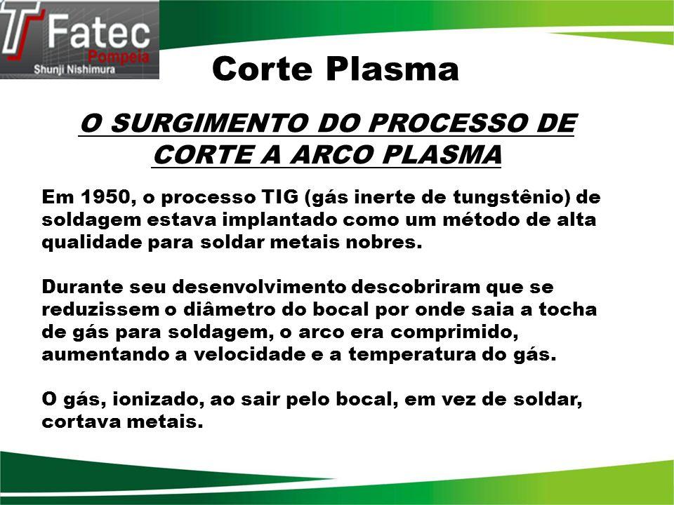 Corte Plasma O SURGIMENTO DO PROCESSO DE CORTE A ARCO PLASMA Em 1950, o processo TIG (gás inerte de tungstênio) de soldagem estava implantado como um