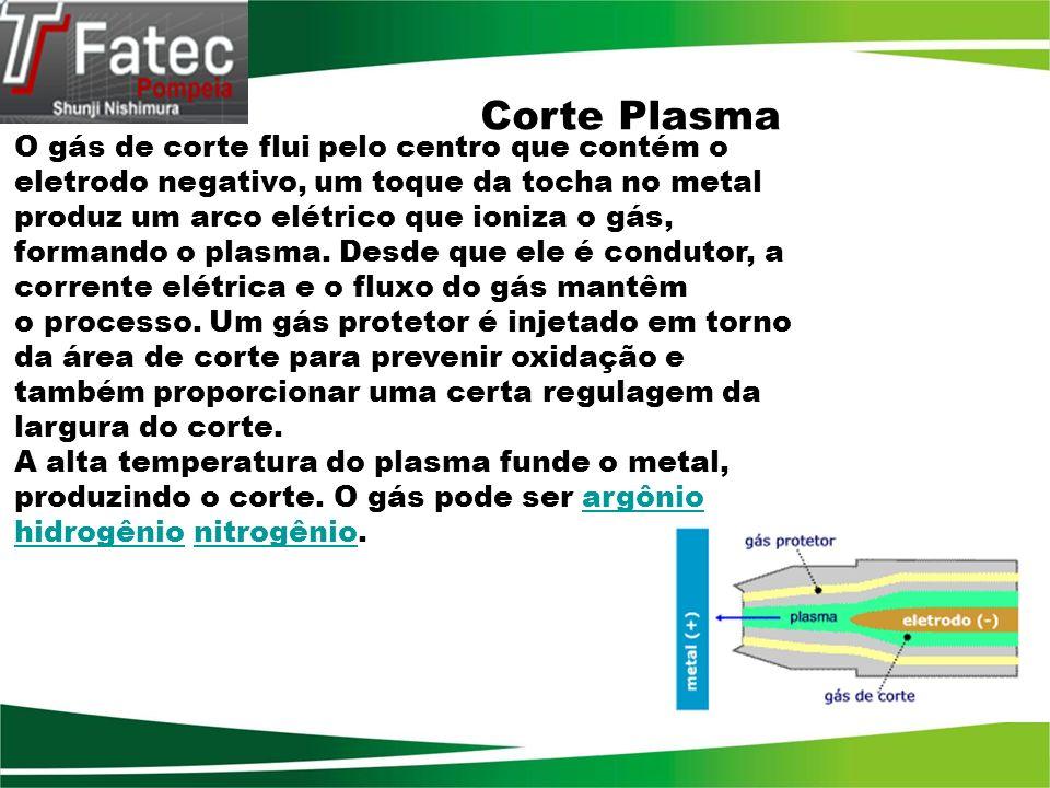 O gás de corte flui pelo centro que contém o eletrodo negativo, um toque da tocha no metal produz um arco elétrico que ioniza o gás, formando o plasma