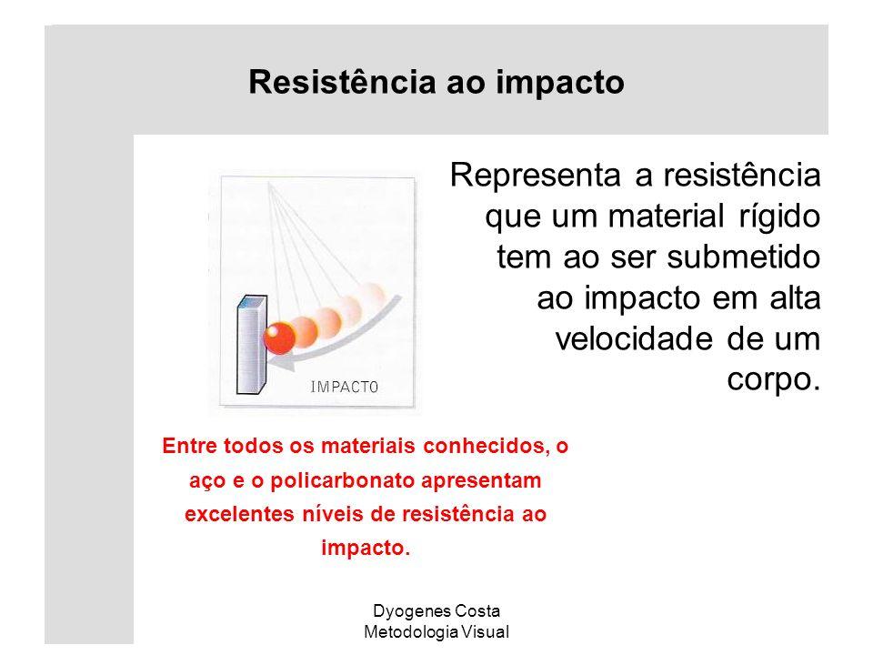 Dyogenes Costa Metodologia Visual Resistência ao impacto Representa a resistência que um material rígido tem ao ser submetido ao impacto em alta veloc
