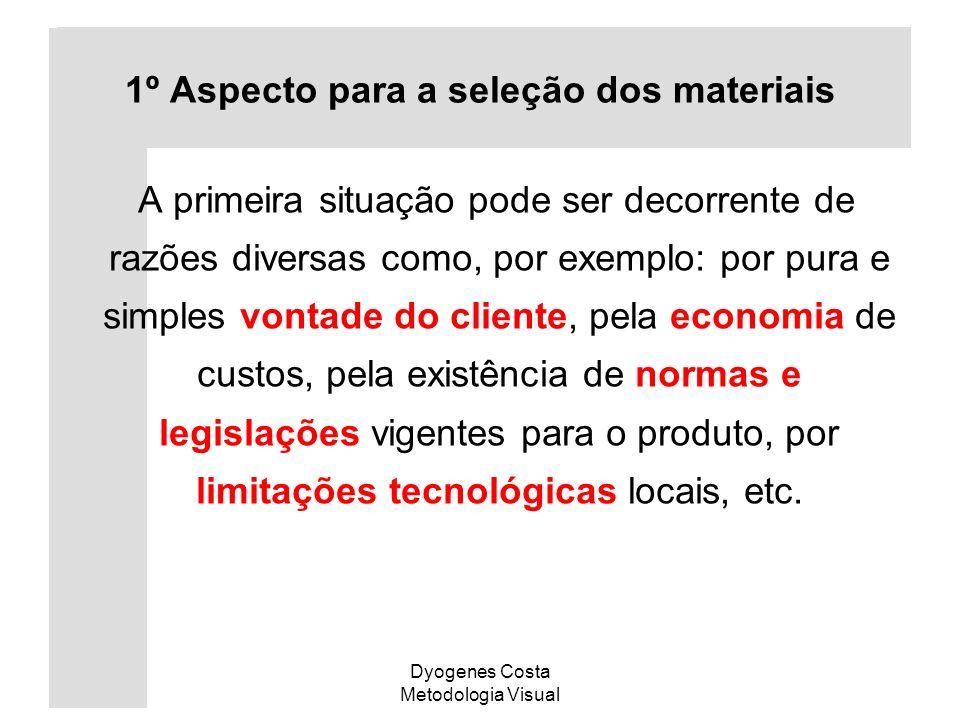 Dyogenes Costa Metodologia Visual 1º Aspecto para a seleção dos materiais A primeira situação pode ser decorrente de razões diversas como, por exemplo