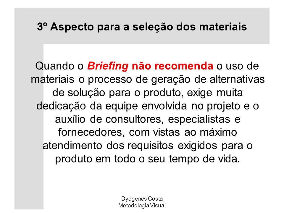 Dyogenes Costa Metodologia Visual Quando o Briefing não recomenda o uso de materiais o processo de geração de alternativas de solução para o produto,