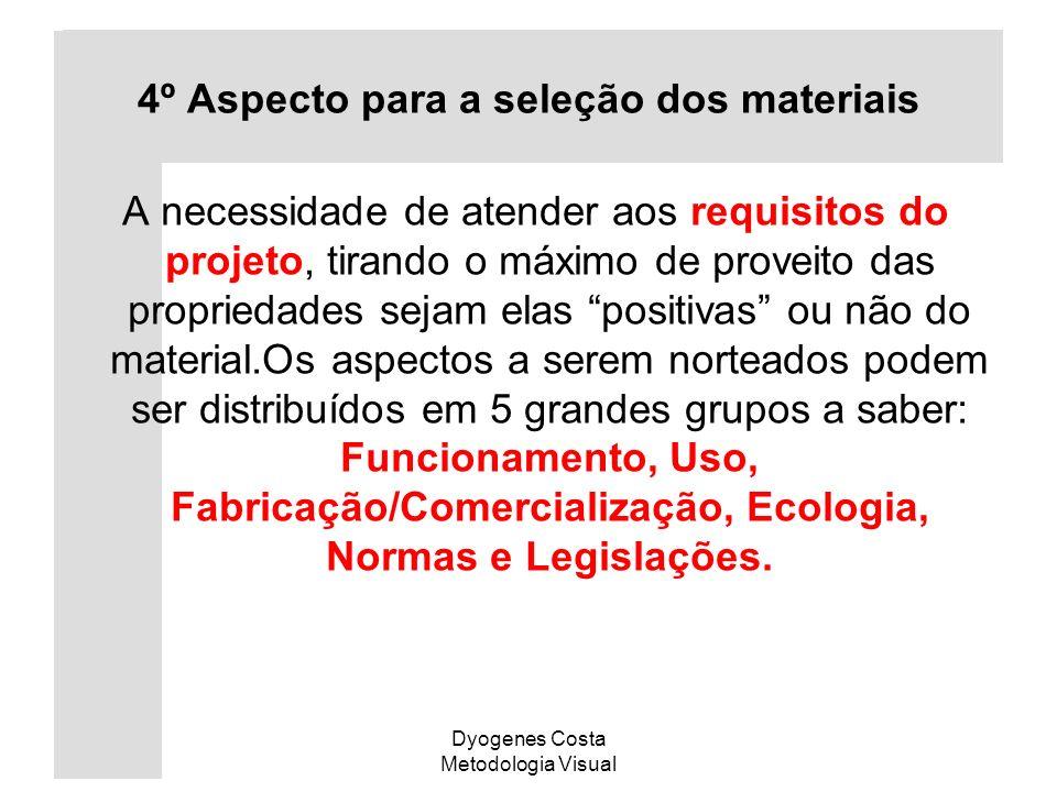 Dyogenes Costa Metodologia Visual A necessidade de atender aos requisitos do projeto, tirando o máximo de proveito das propriedades sejam elas positiv