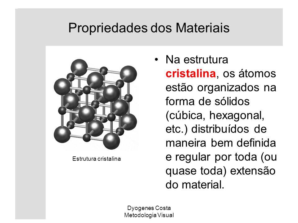 Dyogenes Costa Metodologia Visual Propriedades dos Materiais Na estrutura cristalina, os átomos estão organizados na forma de sólidos (cúbica, hexagon