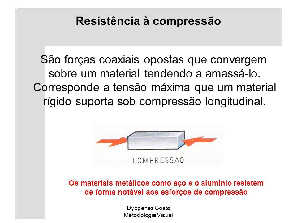 Dyogenes Costa Metodologia Visual Resistência à compressão São forças coaxiais opostas que convergem sobre um material tendendo a amassá-lo. Correspon