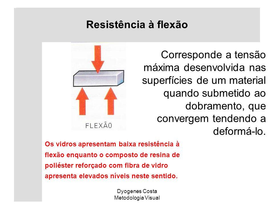 Dyogenes Costa Metodologia Visual Resistência à flexão Corresponde a tensão máxima desenvolvida nas superfícies de um material quando submetido ao dob