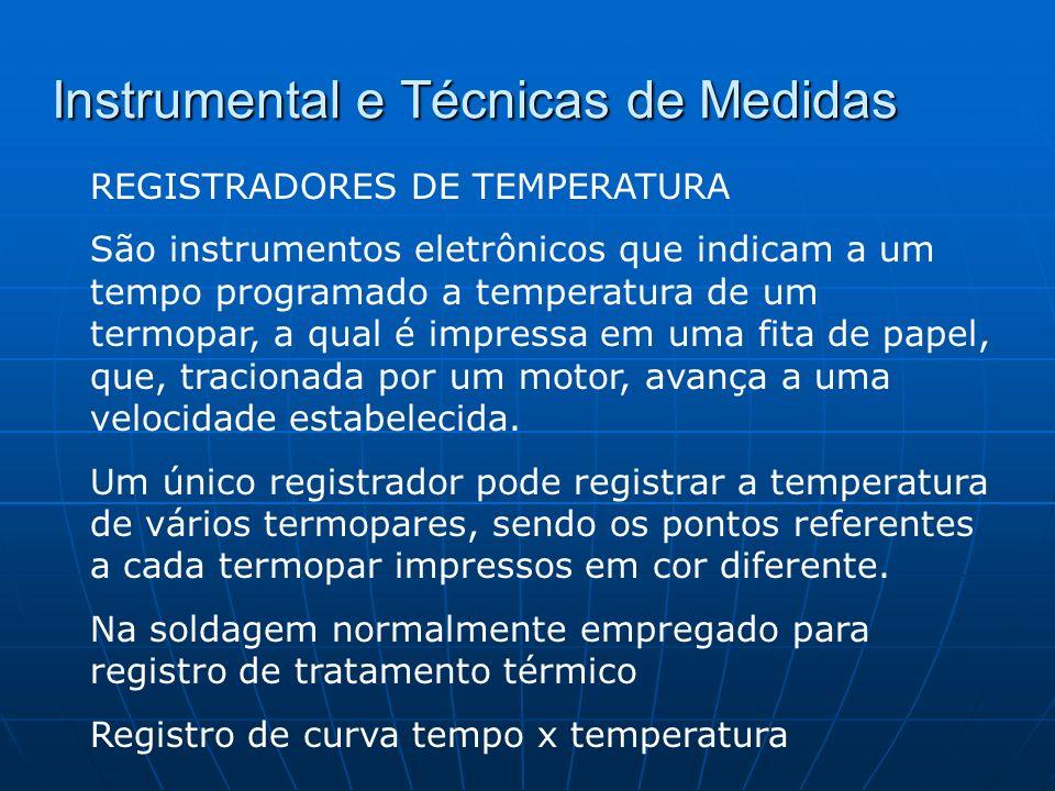 Instrumental e Técnicas de Medidas REGISTRADORES DE TEMPERATURA São instrumentos eletrônicos que indicam a um tempo programado a temperatura de um ter