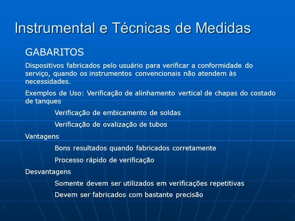 Instrumental e Técnicas de Medidas GABARITOS Dispositivos fabricados pelo usuário para verificar a conformidade do serviço, quando os instrumentos con