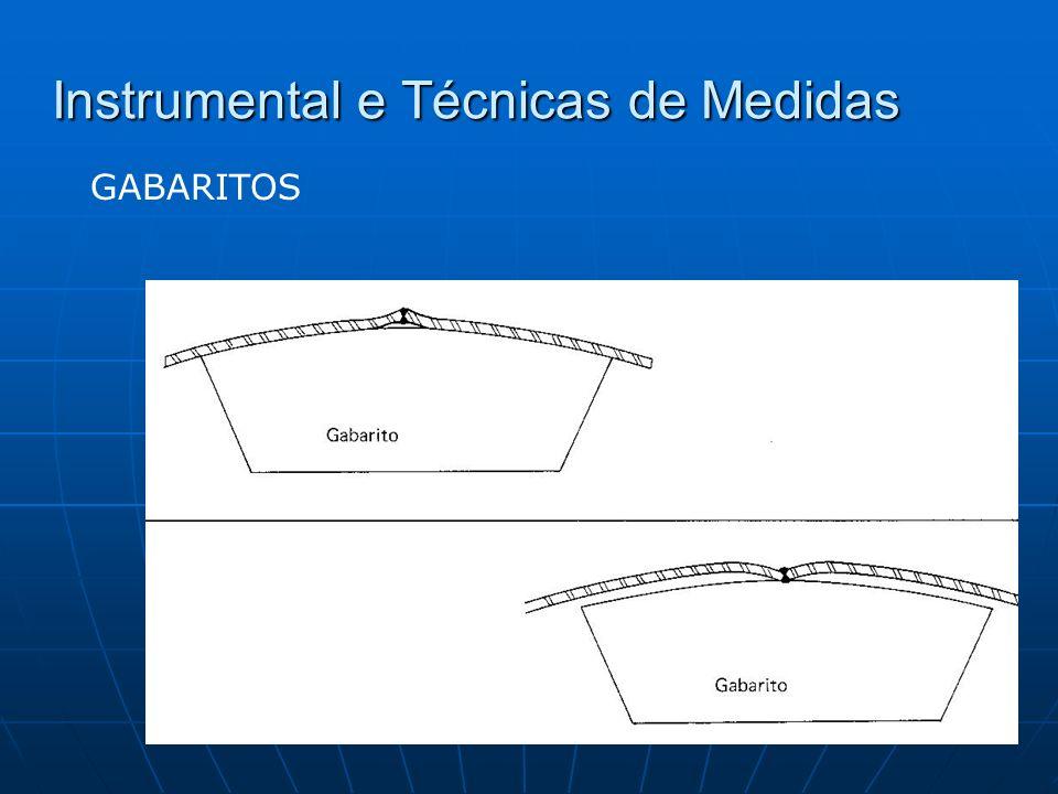 Instrumental e Técnicas de Medidas GABARITOS