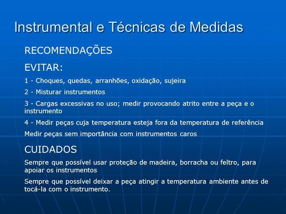 Instrumental e Técnicas de Medidas RECOMENDAÇÕES EVITAR: 1 - Choques, quedas, arranhões, oxidação, sujeira 2 - Misturar instrumentos 3 - Cargas excess