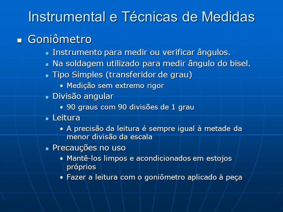 Instrumental e Técnicas de Medidas Goniômetro Goniômetro Instrumento para medir ou verificar ângulos. Instrumento para medir ou verificar ângulos. Na