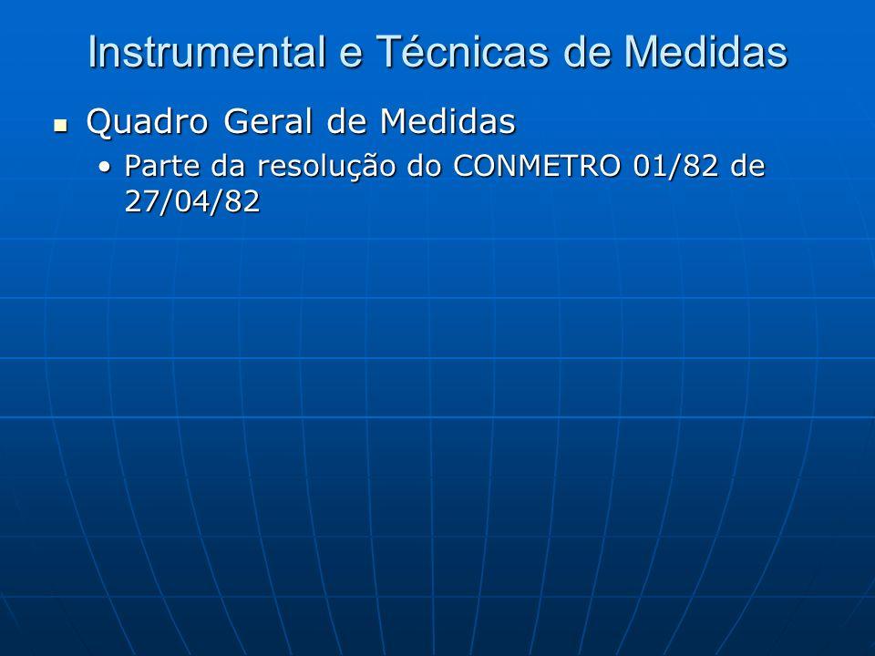 Instrumental e Técnicas de Medidas Quadro Geral de Medidas Quadro Geral de Medidas Parte da resolução do CONMETRO 01/82 de 27/04/82Parte da resolução
