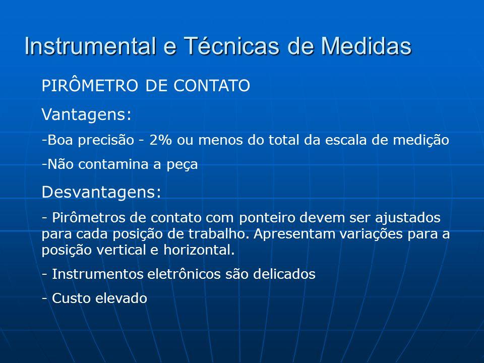 Instrumental e Técnicas de Medidas LÁPIS DE FUSÃO Instrumentos destinados a verificar a temperatura de materiais.