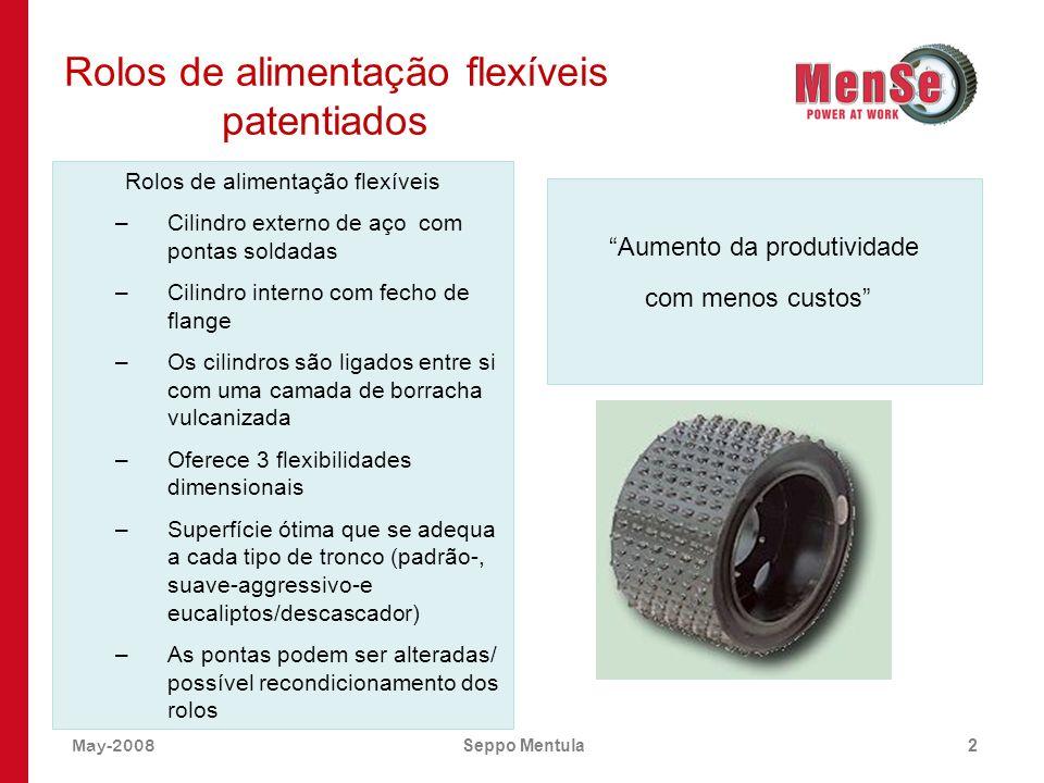 May-2008Seppo Mentula2 Rolos de alimentação flexíveis patentiados Rolos de alimentação flexíveis –Cilindro externo de aço com pontas soldadas –Cilindr