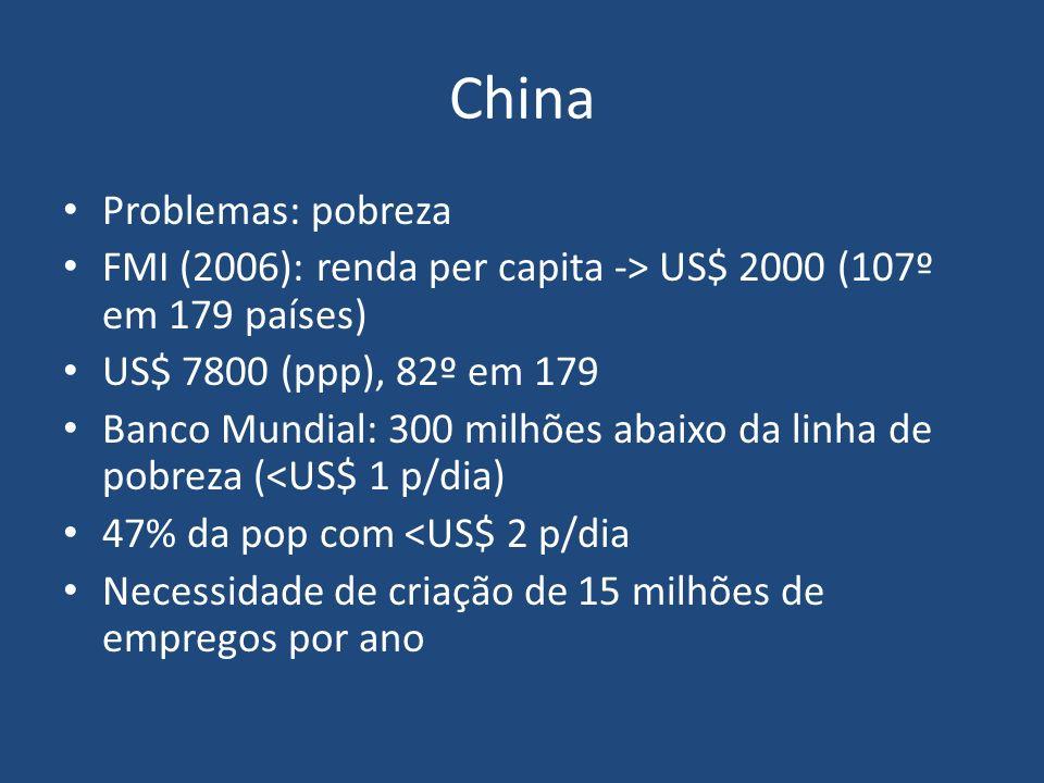 China Problemas: pobreza FMI (2006): renda per capita -> US$ 2000 (107º em 179 países) US$ 7800 (ppp), 82º em 179 Banco Mundial: 300 milhões abaixo da