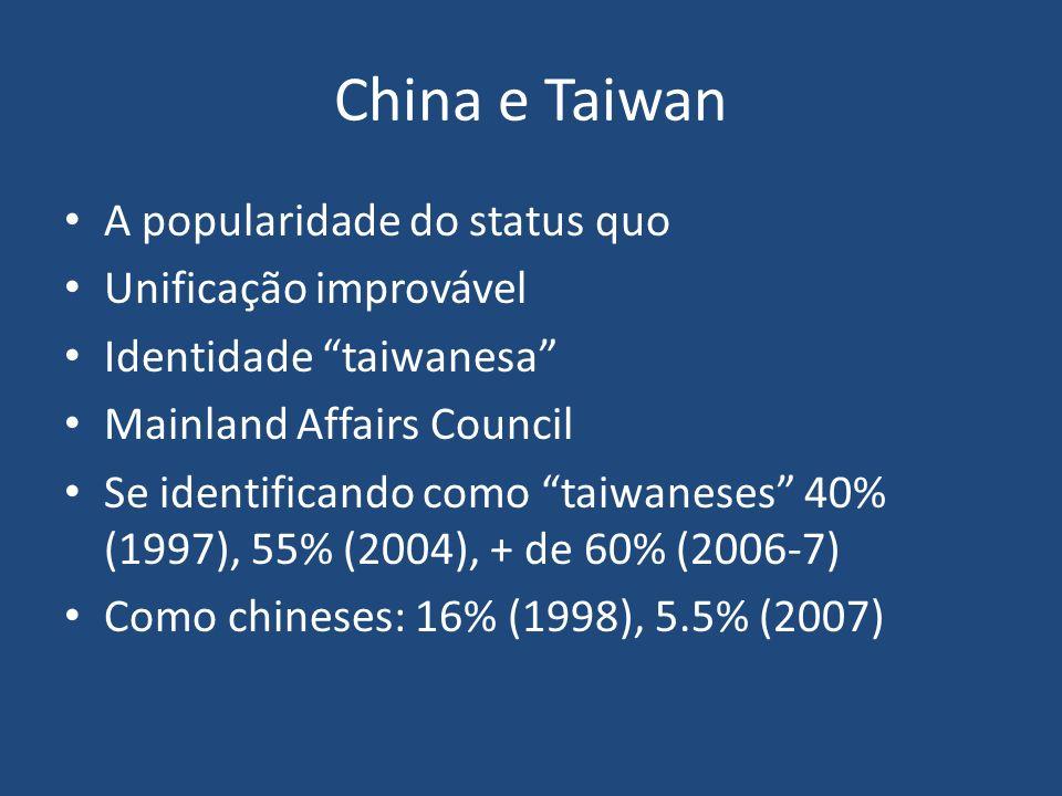 China e Taiwan A popularidade do status quo Unificação improvável Identidade taiwanesa Mainland Affairs Council Se identificando como taiwaneses 40% (