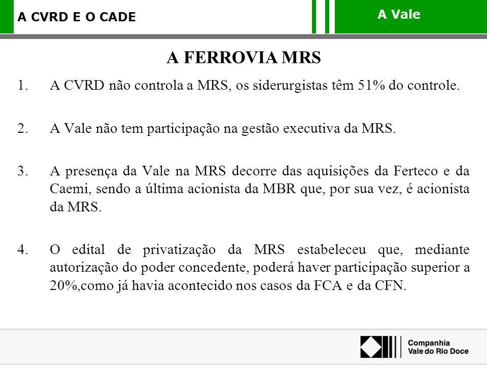 A Vale A CVRD E O CADE 1.A CVRD não controla a MRS, os siderurgistas têm 51% do controle. 2.A Vale não tem participação na gestão executiva da MRS. 3.