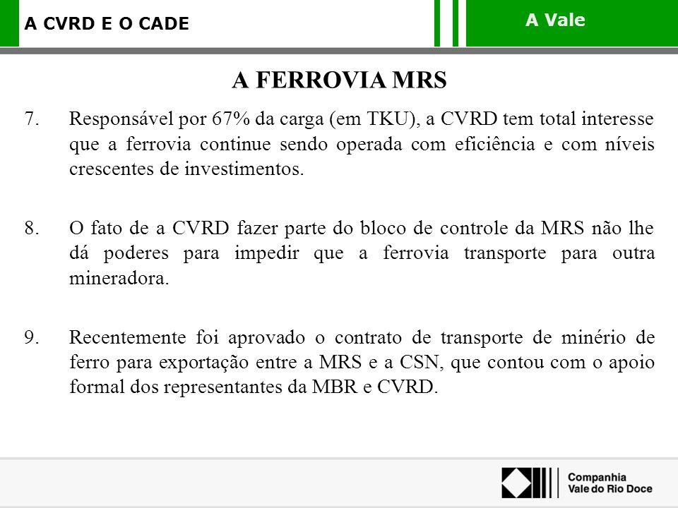 A Vale A CVRD E O CADE A FERROVIA MRS 7.Responsável por 67% da carga (em TKU), a CVRD tem total interesse que a ferrovia continue sendo operada com ef