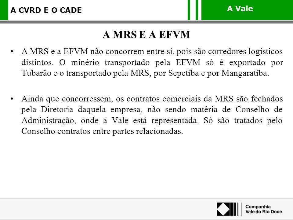 A Vale A CVRD E O CADE A MRS e a EFVM não concorrem entre si, pois são corredores logísticos distintos. O minério transportado pela EFVM só é exportad